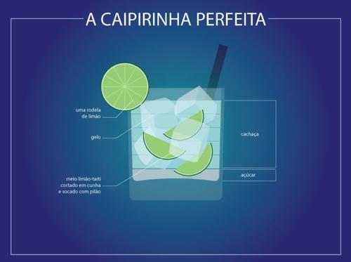 500x_caipirinha