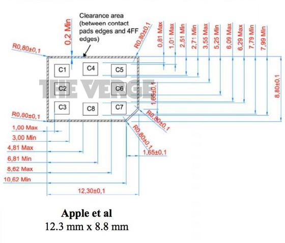 Proposta de nano-SIM da Apple.