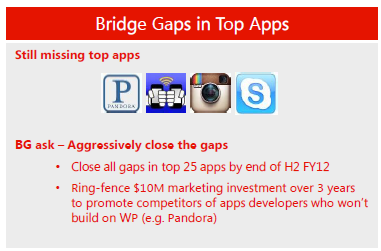 Apps que faltam ao Windows Phone.