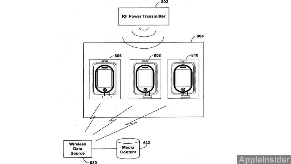 Desenho da patente do iPhone.