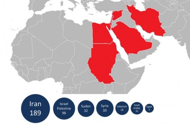 Mapa da infecção - Kaspersky Lab