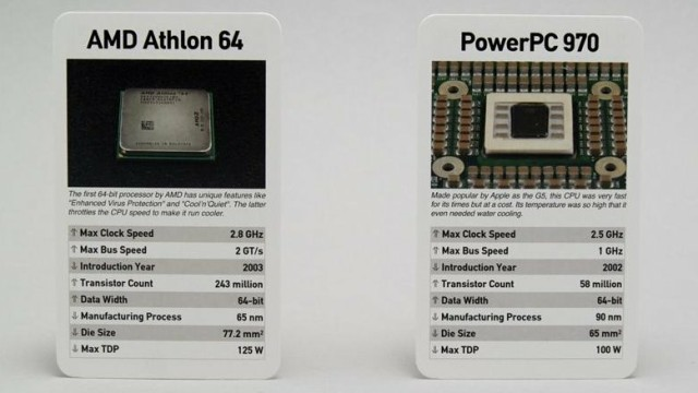 CPU Wars.
