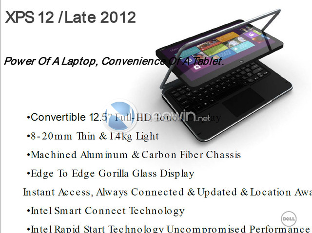 Dell XPS 12.