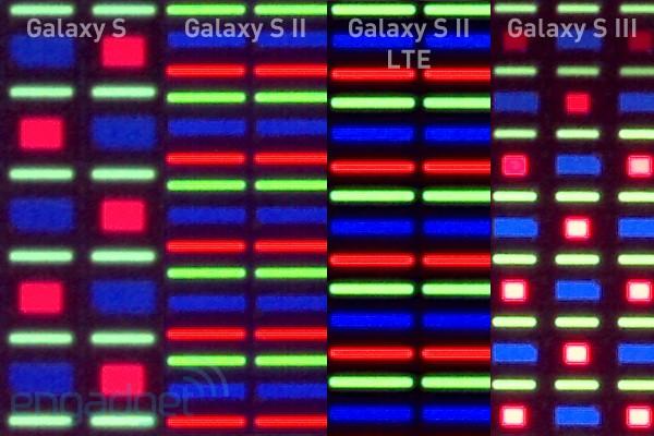 Família Galaxy S no microscópio.