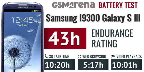 Resultado dos testes de bateria do GSMArena.