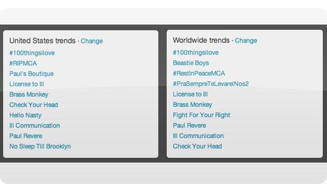Trending Topics dominado pelo Beastie Boy.