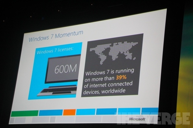 600 milhões de Windows 7.