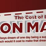 Quanto dinheiro você precisa para virar o Homem de Ferro?