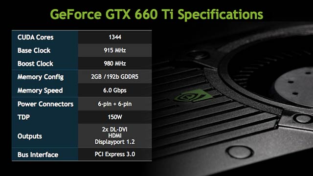 GeForce GTX 660 Ti.