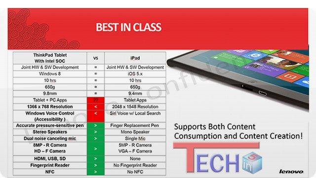 Especificações do tablet com Windows 8 da Lenovo.