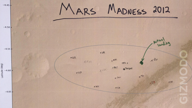 Mars Madness 2012.
