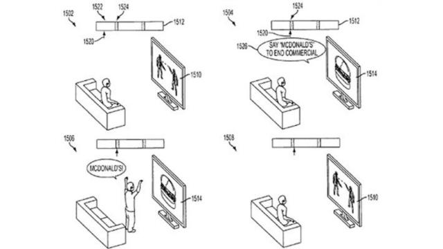 Patente esquisita da Sony.