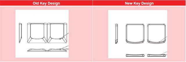 O novo teclado do ThinkPad está melhor ou pior?
