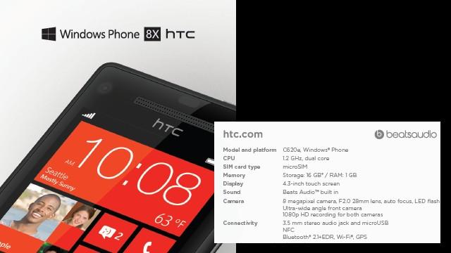 HTC 8X e especificações do 8S.