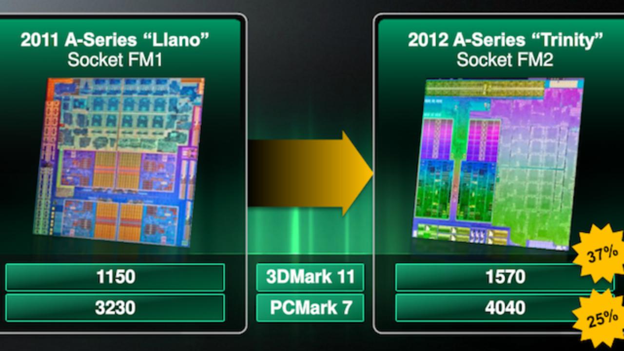 Os novos processadores AMD podem estar no seu próximo desktop