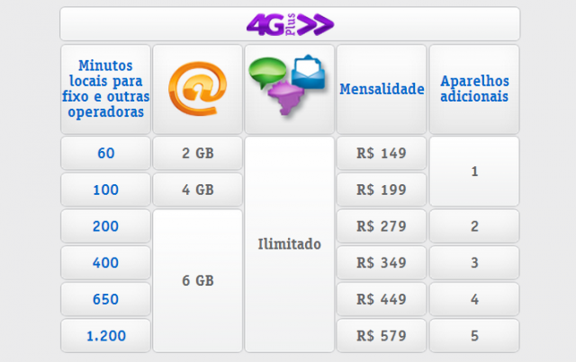 4gplus-multivivo-sp-mg
