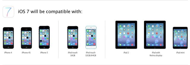Lista de compatibilidade do iOS 7.