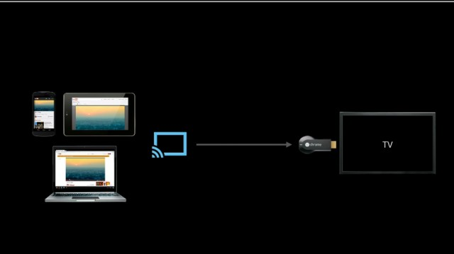 Por US$35, Chromecast é a resposta do Google para levar os vídeos da web à sua TV
