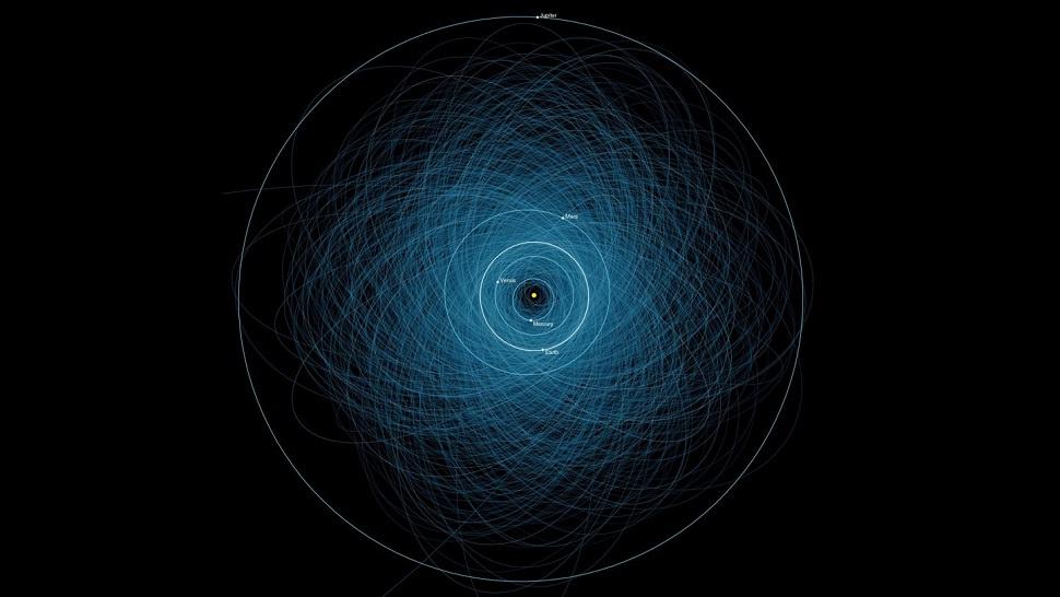 Os Asteroides Potencialmente Perigosos, se caíssem na Terra, causariam estragos sem precedentes. Esta imagem da NASA mostra as órbitas de 1400 deles.