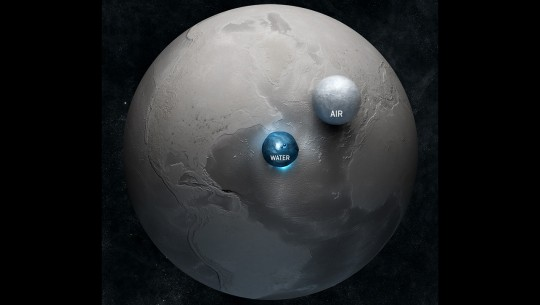 earth water air 3