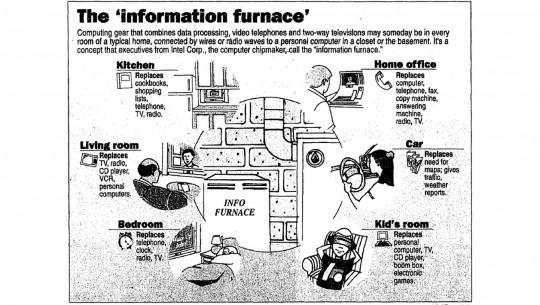 information furnace ipad intel