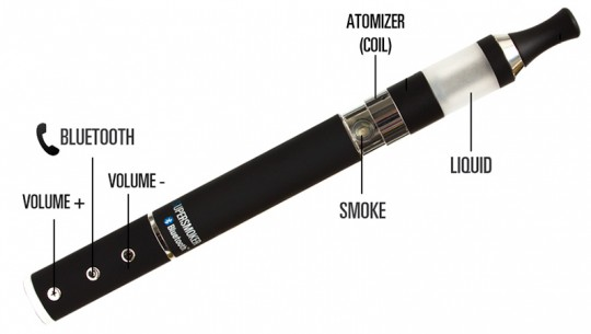 cigarette headset