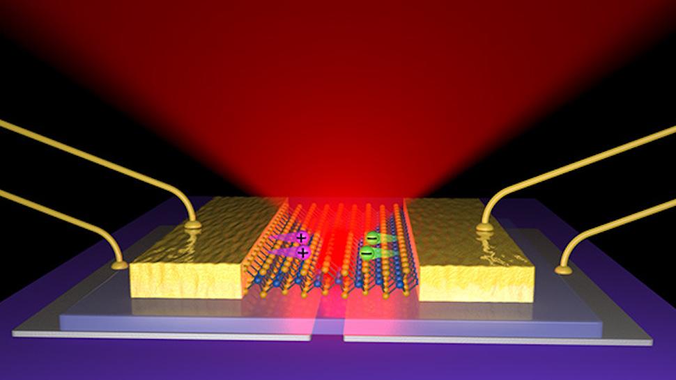 O LED mais fino do mundo tem três átomos de espessura