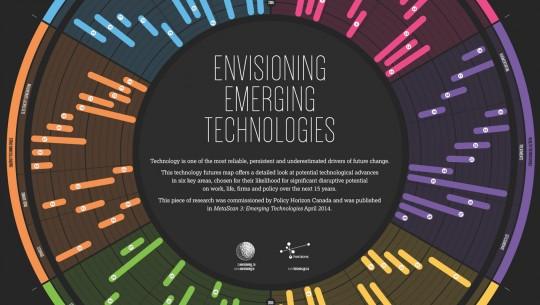 emergingtech