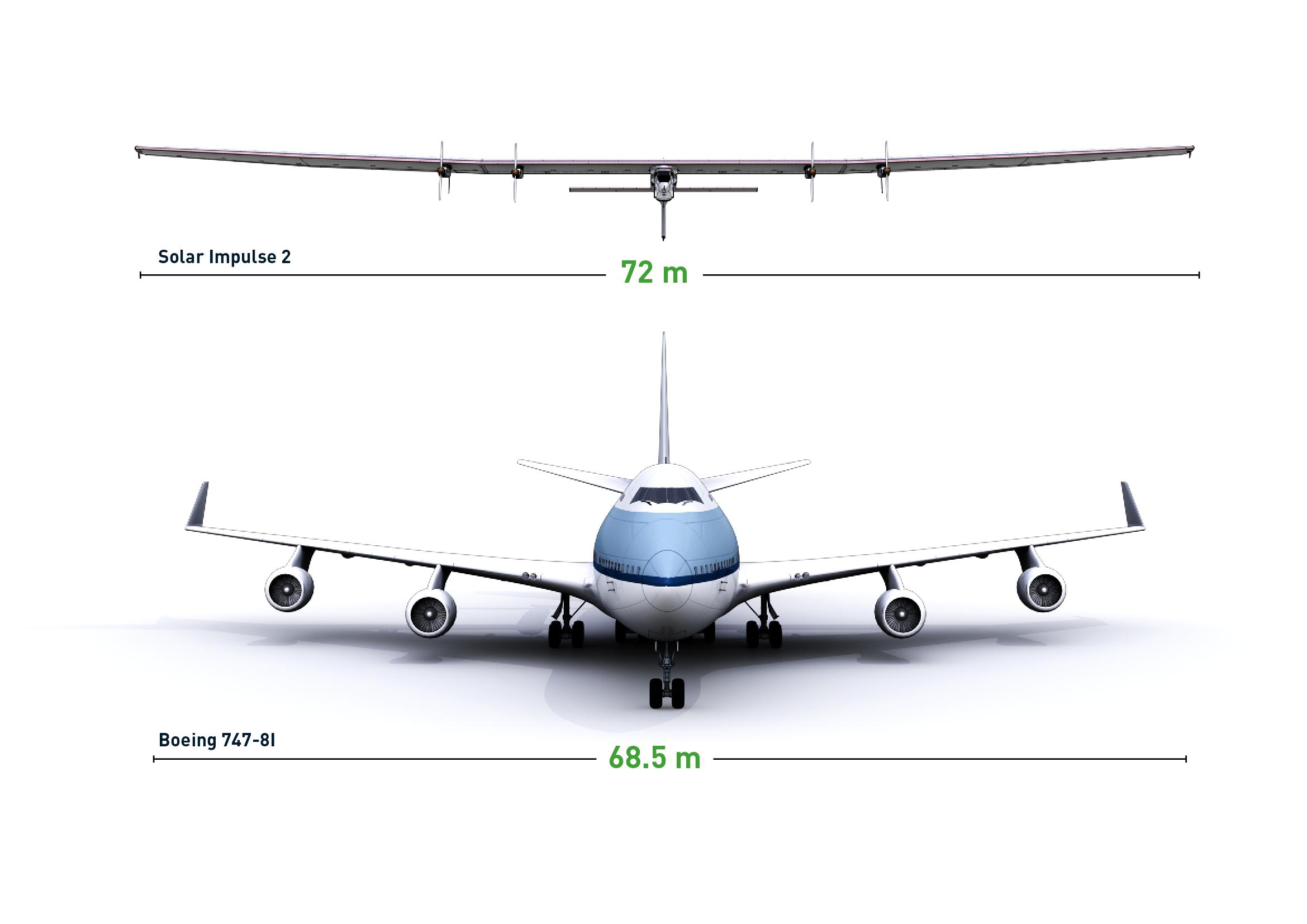 Este avião fará uma volta ao mundo usando somente energia solar