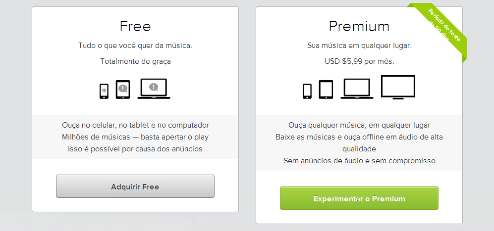spotify brasil precos