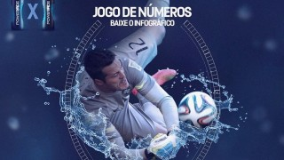julio-cesar-powerade