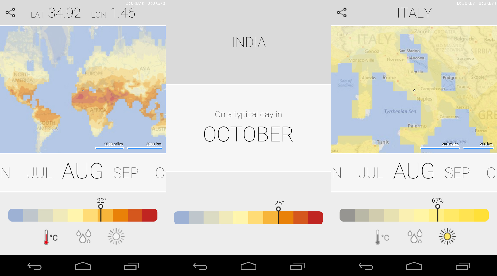 Climatology android
