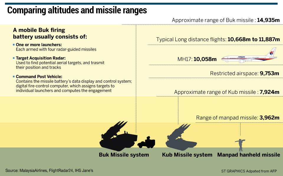 buk missile ucrania (1)