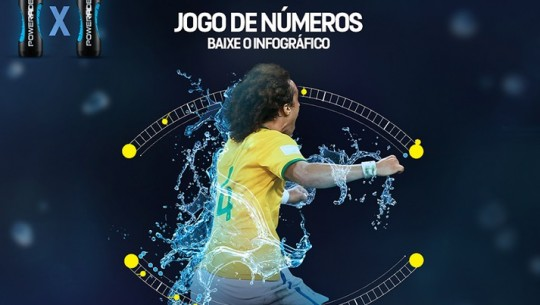 david-luiz-powerade