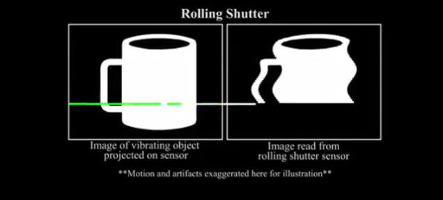 mit sound rolling shutter