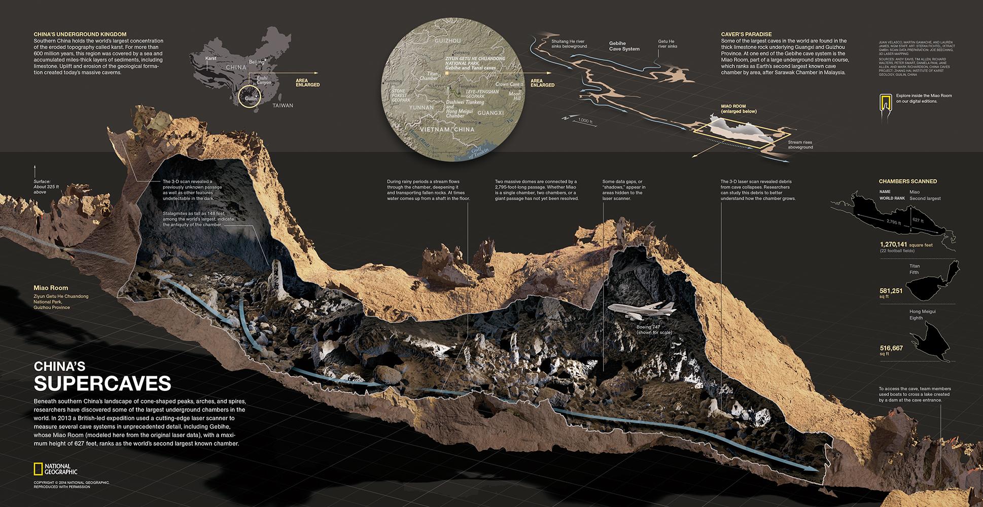 Mapeamento a laser revela uma caverna escondida com o tamanho de 4 grandes pirâmides