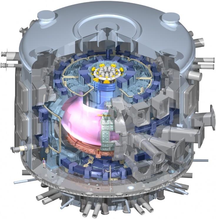 Divisão de energia por fusão.