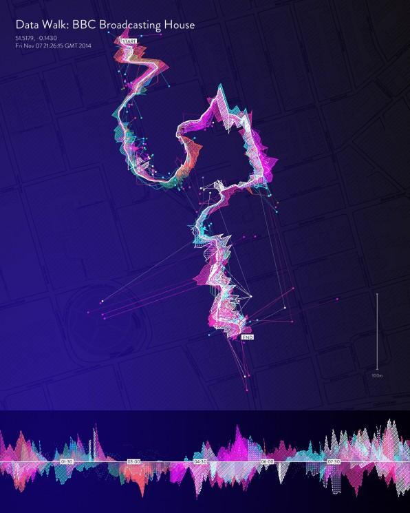 O som do Wi-Fi em uma imagem.