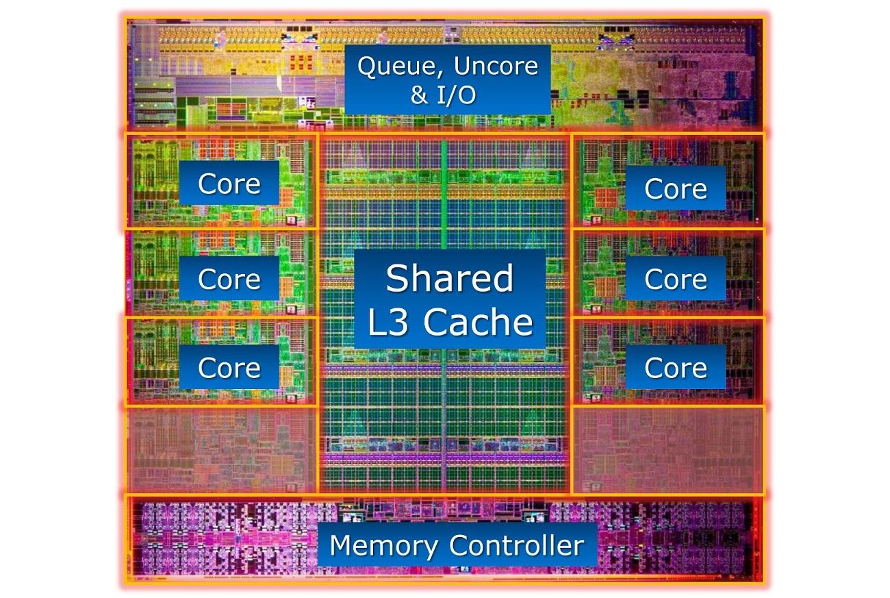 Como funcionam os chips de computador (1)