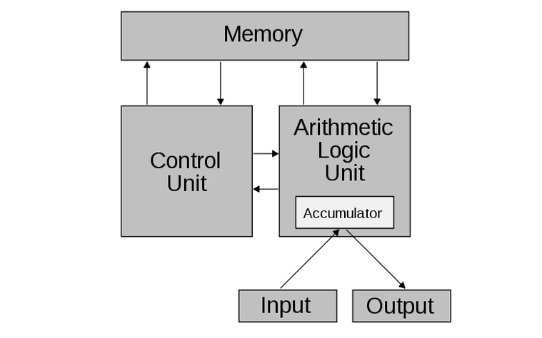 Como funcionam os chips de computador (4)