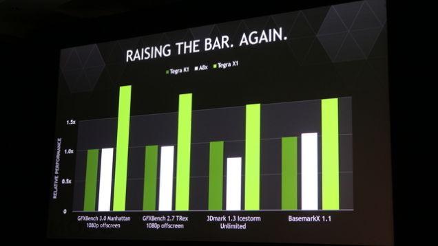 Nvidia Tegra X1 (4)