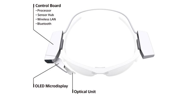 Sony SmartEyeglass Attach - esquema