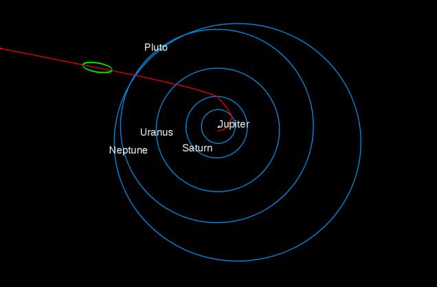 Em verde: a localização aproximada da Voyager quando a foto foi tirada.