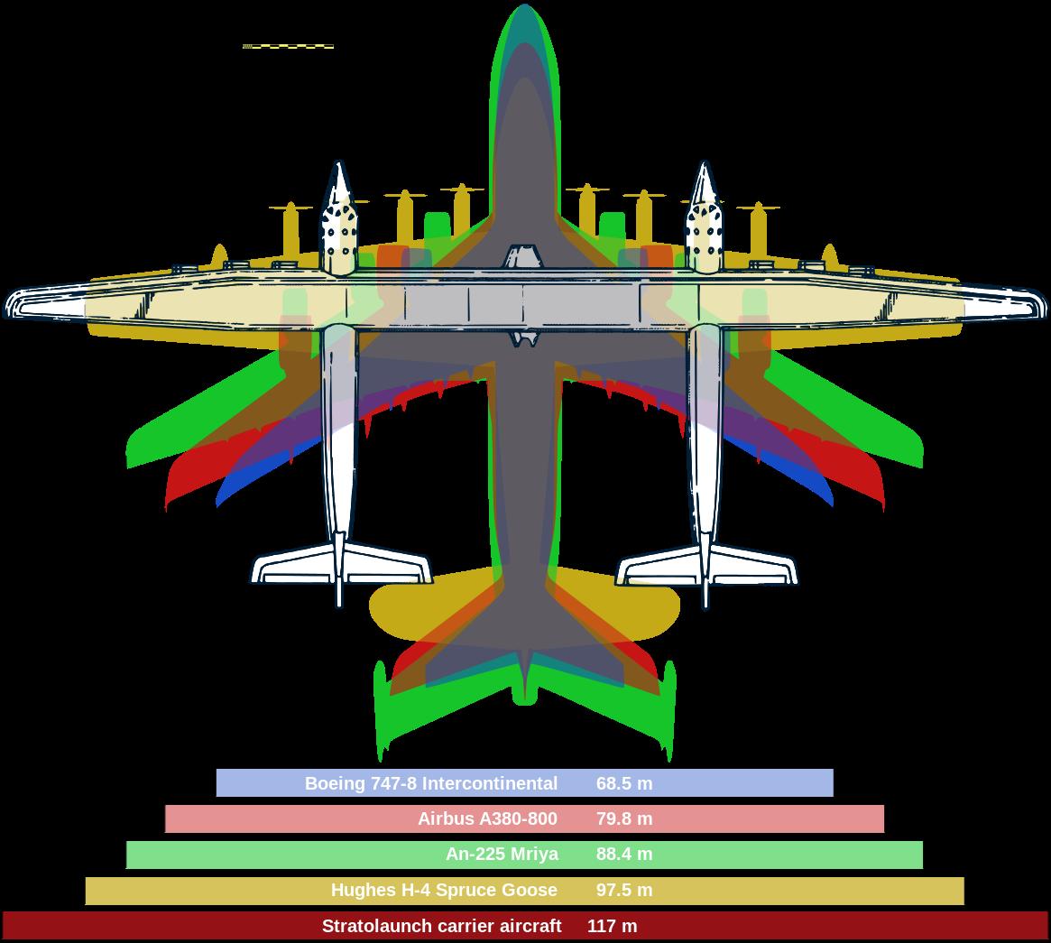avião escala