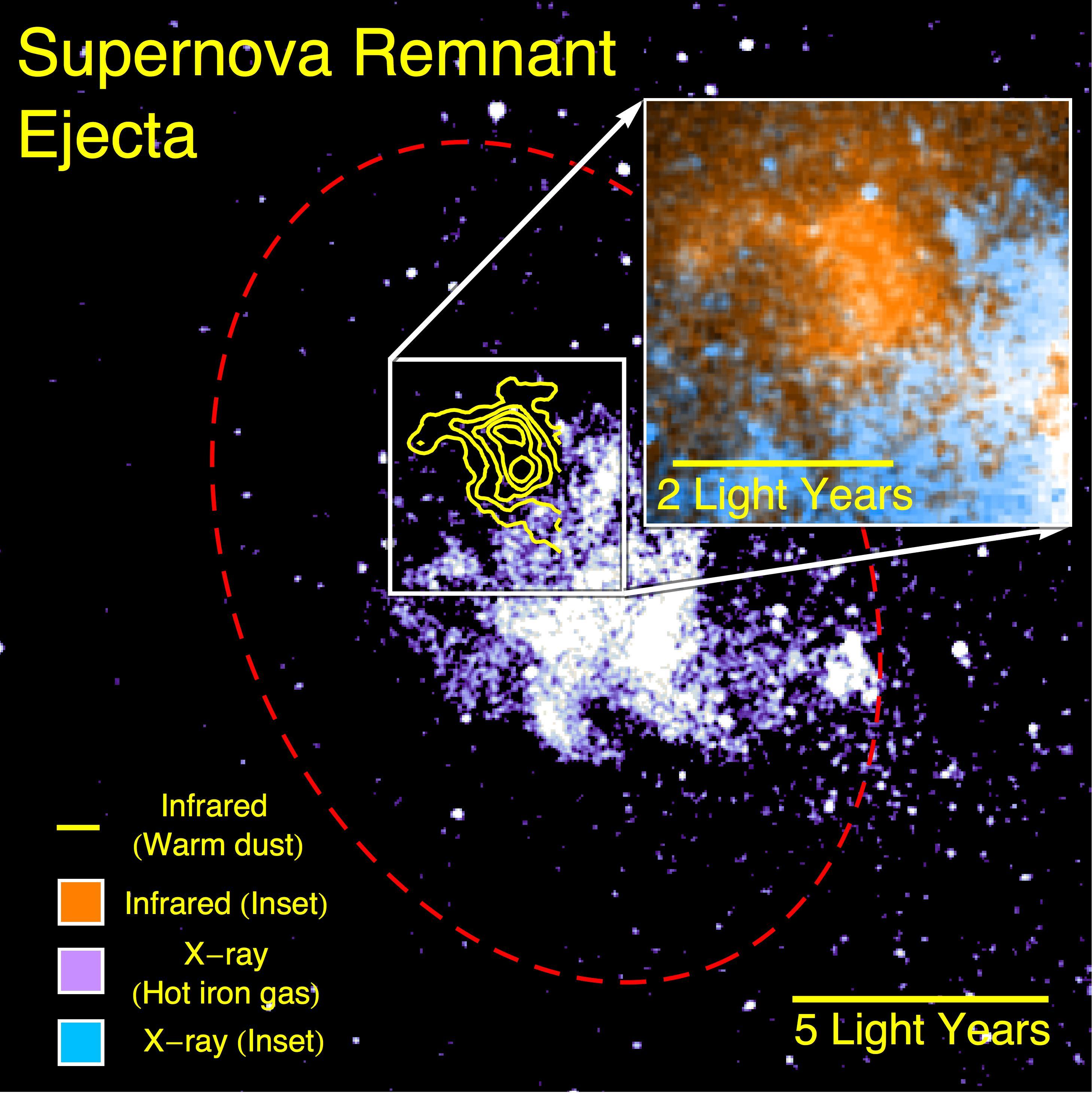 explosao estelar diagrama