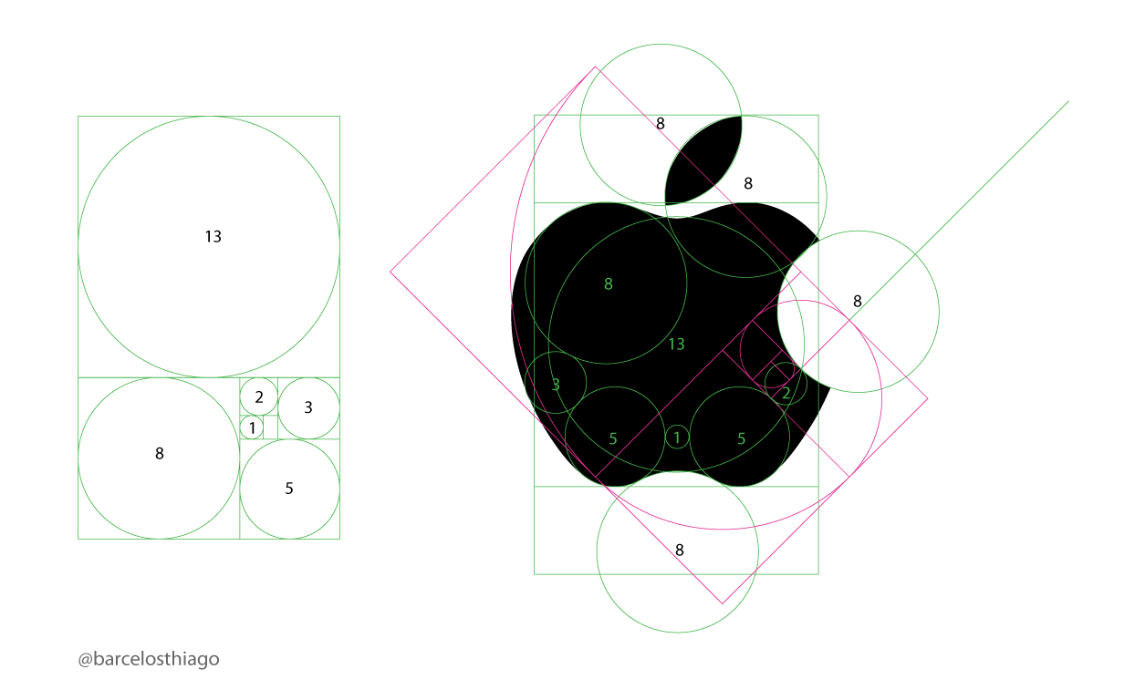 Apple e proporcao aurea