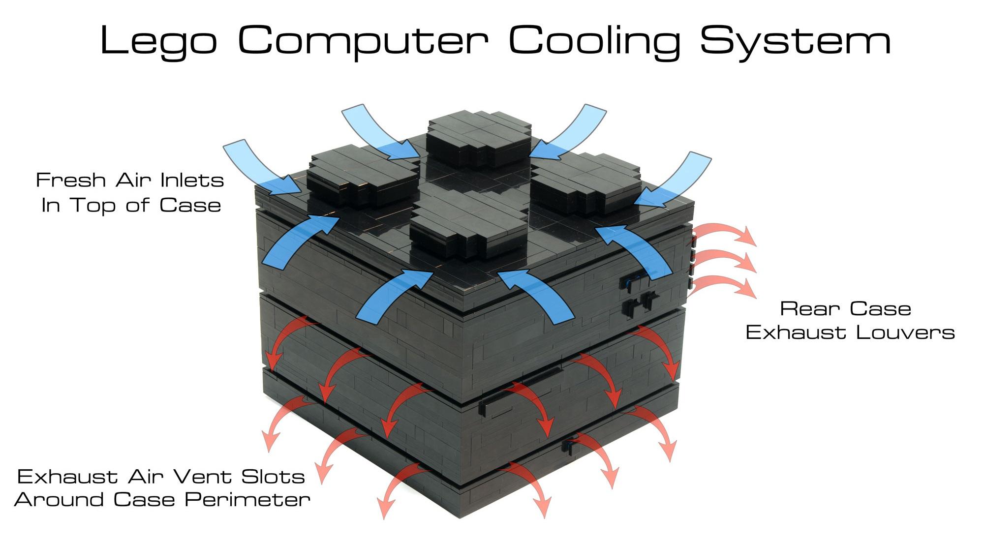Computador Lego (4)