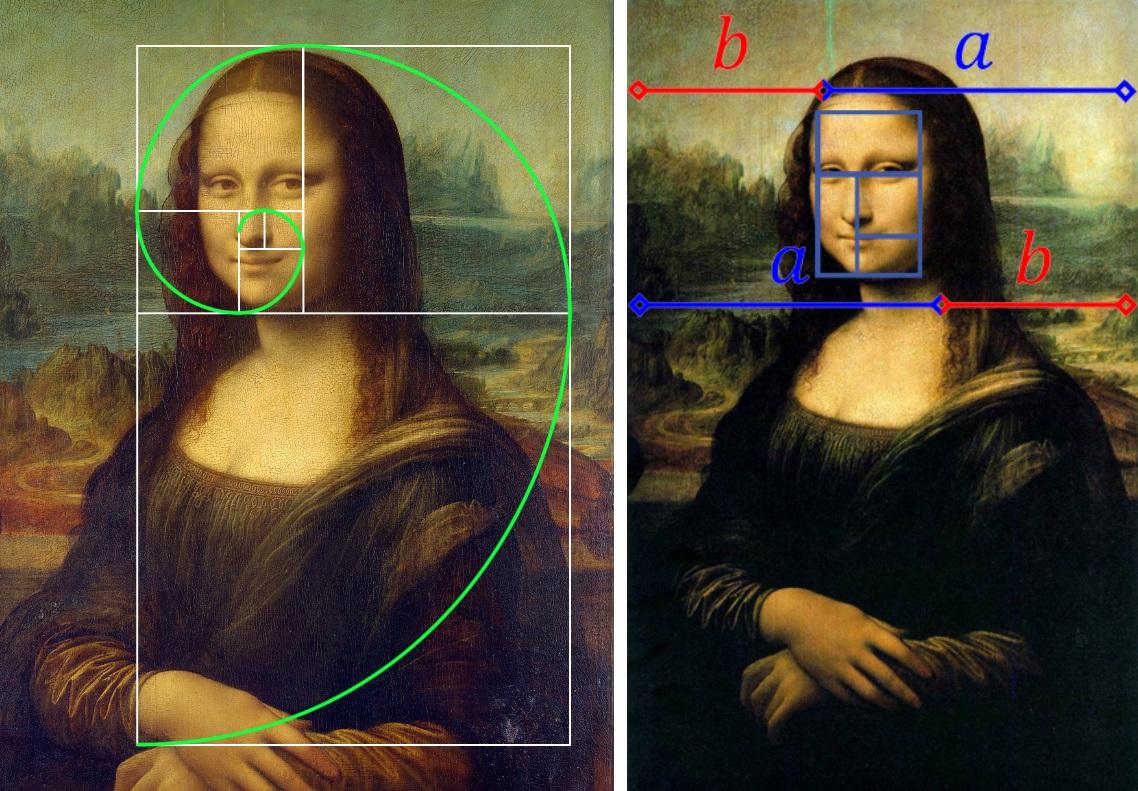 Mona Lisa e proporcao aurea