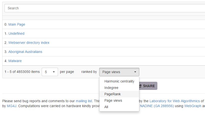 Ranking da Wikipedia - escolhas