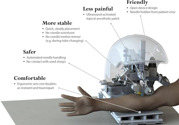 robo-agulha